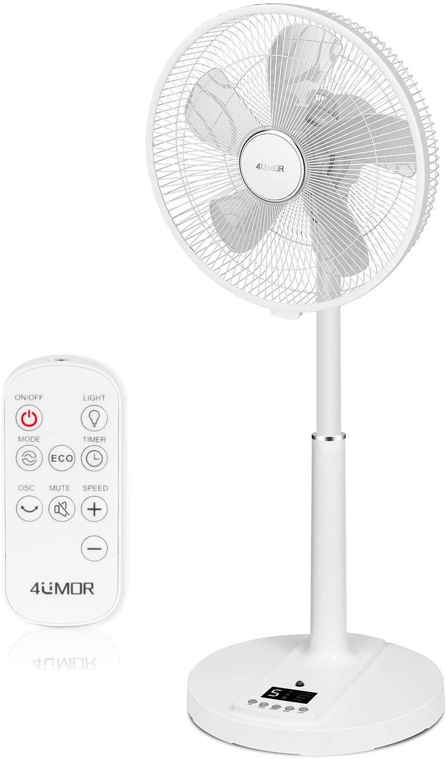 Miglior Ventilatore super silenzioso